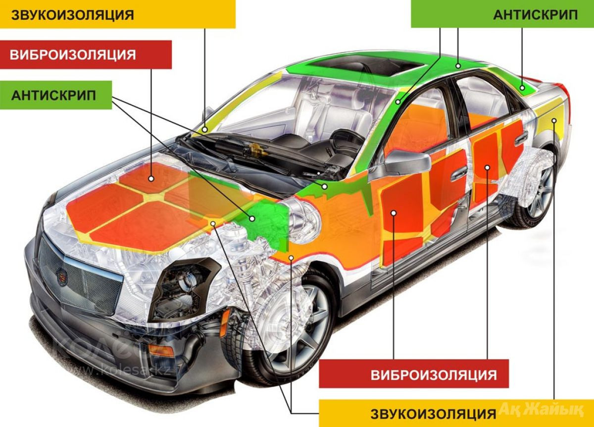 Эконом шумоизоляция авто